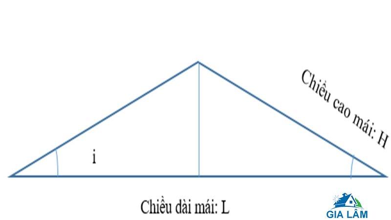 công thức tính diện tích mái ngói